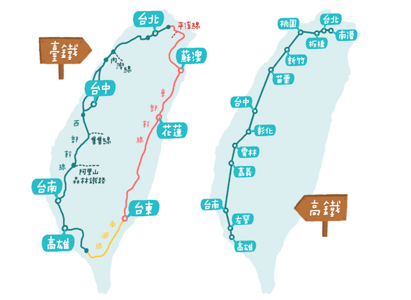 Taiwan railway route map