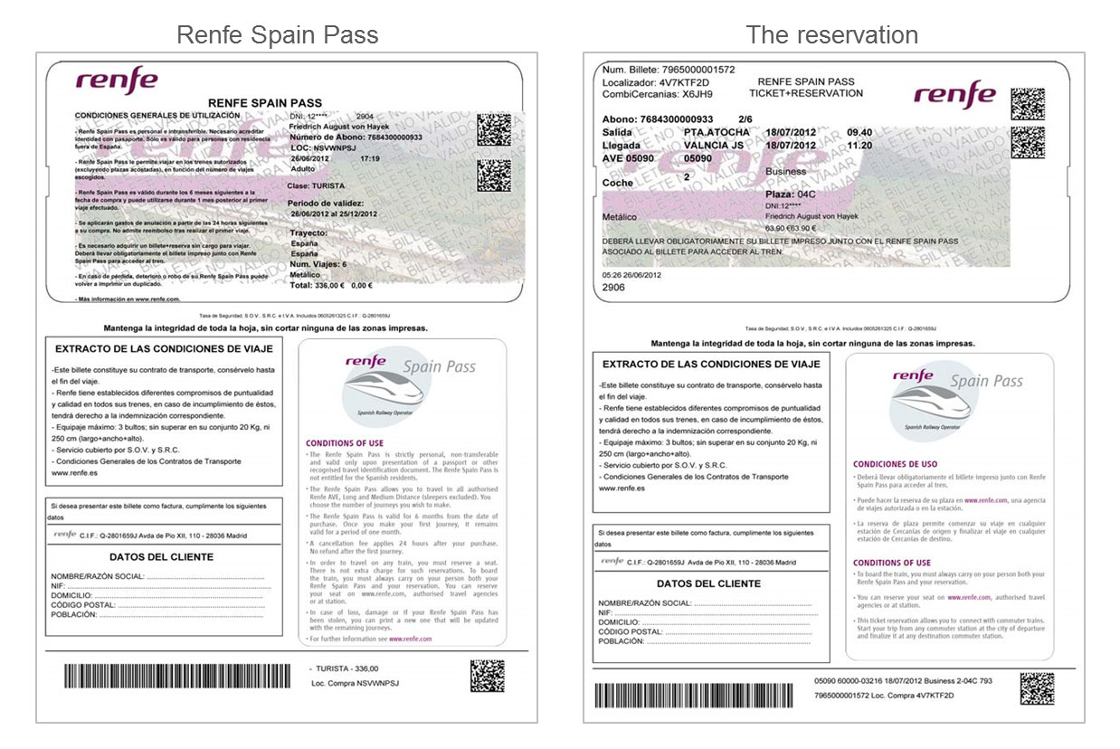 Renfe rail pass